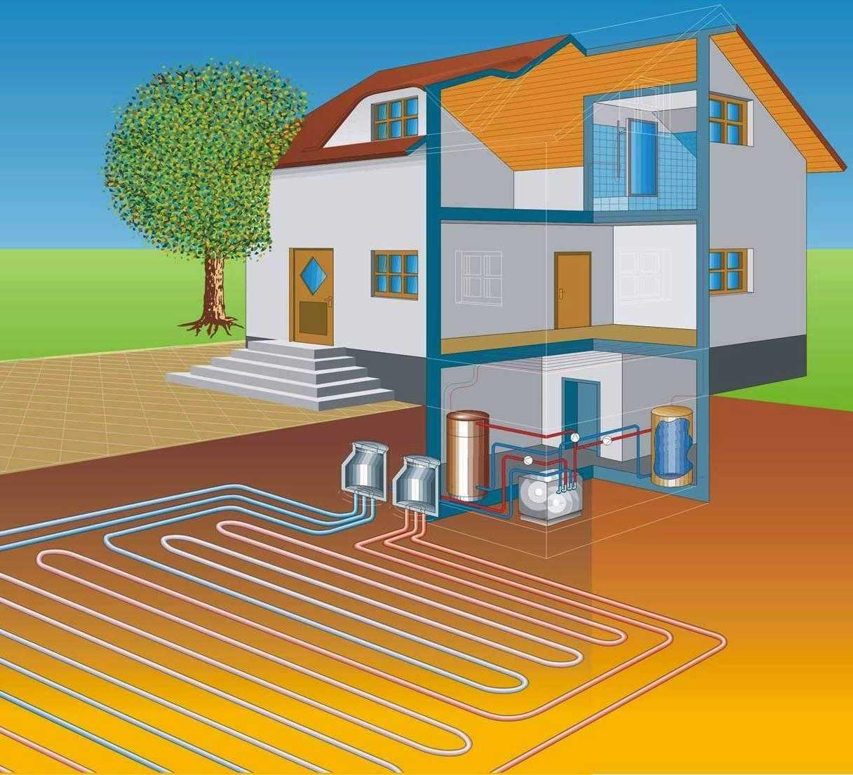 Тепловой насос. Как его использовать в частном доме