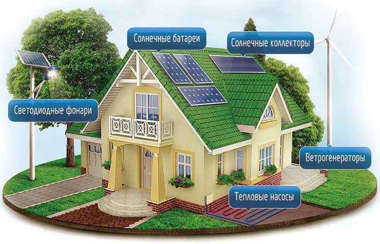 Альтернативные источники отопления дома